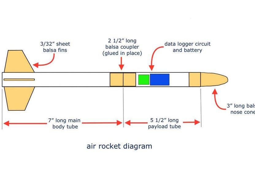 cohete diagrama - Arduino te ayuda a construir un cohete casero, #arduino