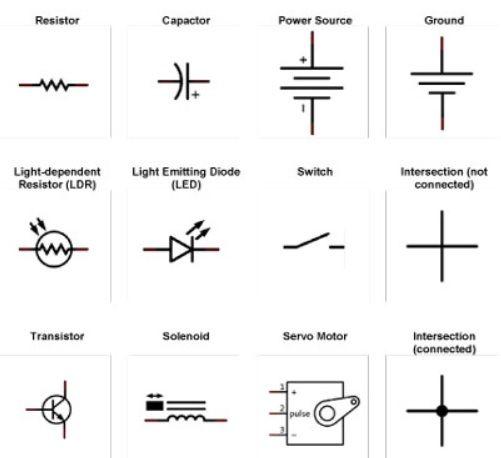 simbolos - 10 proyectos sencillos y explicados para empezar con Arduino