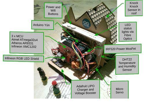 weatherhouse arduino - Una casa del tiempo encantada con Arduino