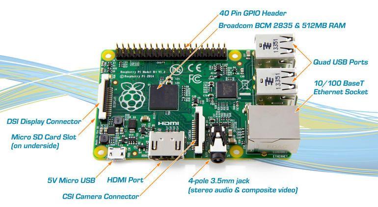 raspberrypi2 - Raspberry Pi, breve guía, modelos y características