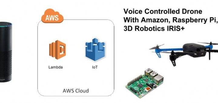 dronevoz 720x340 - Dron controlado por la voz con Raspberry Pi y Amazon Echo