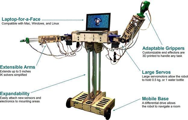 multirobot - Construye tu propio robot multitarea con Arduino Mega