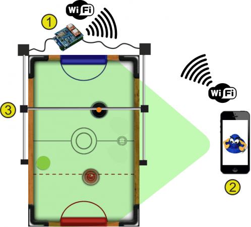 airhockey2 498x450 - Juega al Air Hockey contra tu teléfono gracias a la realidad aumentada
