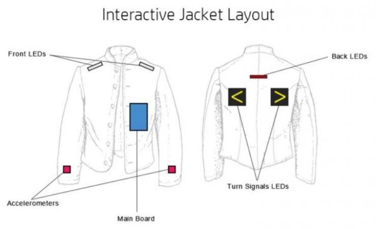 chaqueta ciclistas 739x450 - Diseña una chaqueta interactiva para mejorar la seguridad de los ciclistas