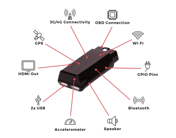 autopi 570x450 - AutoPi.io, lleva el Internet de las Cosas a tu propio coche con Raspberry Pi