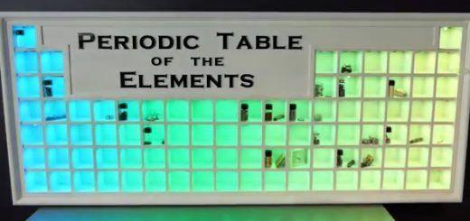 tabla de elementos 520x245 - Construye una tabla de elementos interactiva y muy chula con Arduino Nano