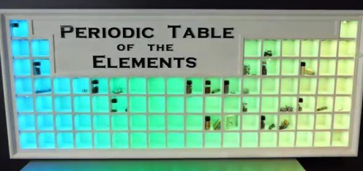 tabla de elementos 720x340 - Construye una tabla de elementos interactiva y muy chula con Arduino Nano