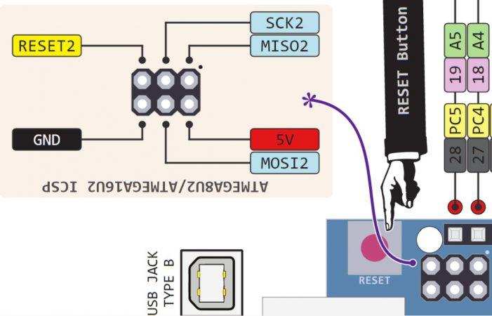 arduino Pinout pins reset boton 701x450 - Arduino Uno, partes, componentes, para qué sirve y donde comprar