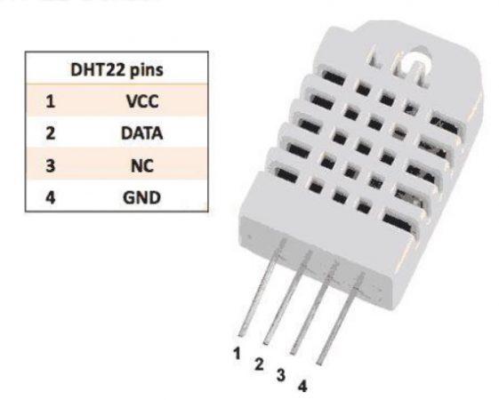 DHT 22 Sensor 561x450 - Arduino - Aprender a usar un Sensor de Humedad