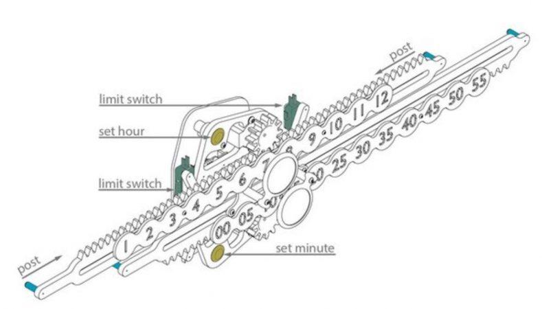 reloj perpetuo 1 789x450 - Cómo construir un reloj perpetuo con Arduino e Impresión 3D