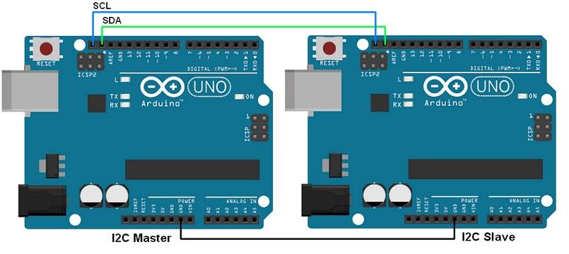 Comunicación I2C entre dos Arduino - BUS I2C/TWI, su uso con Arduino