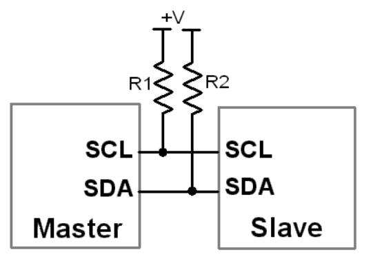 scl sda - BUS I2C/TWI, su uso con Arduino