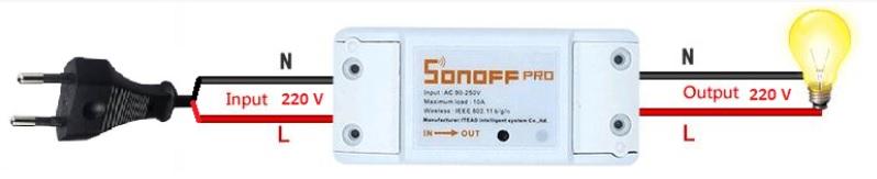 sonoff sencillo interruptor a distancia - Sonoff, Qué es y cómo configurarlo para el IOT