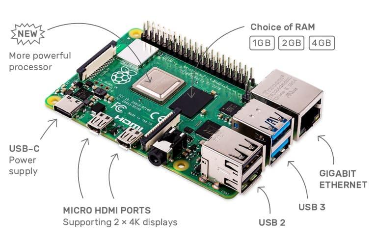 características de la nueva Raspberry Pi 4 - Análisis de la Raspberry Pi 4