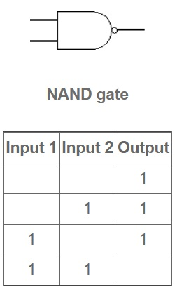 NAND puerta - Puertas Lógicas (AND, OR, XOR, NOT, NAND, NOR y XNOR)