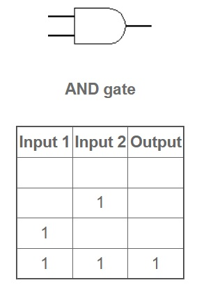 puerta AND - Puertas Lógicas (AND, OR, XOR, NOT, NAND, NOR y XNOR)