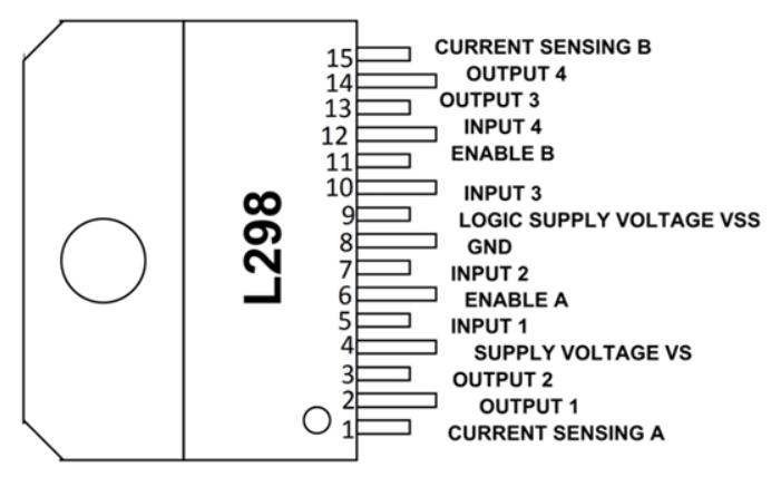 Pasted into Controlando Motores DC con Arduino y el modulo L298N - Controlando Motores DC con Arduino y el módulo L298N