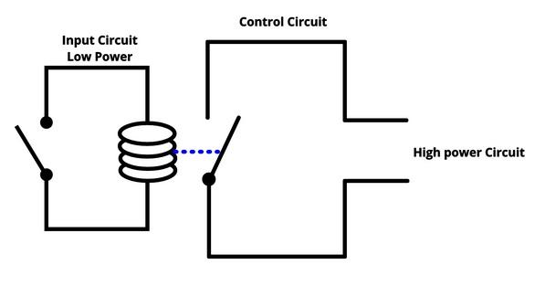 diagrama funcionamiento rele - Uso de los relés y el Arduino Uno