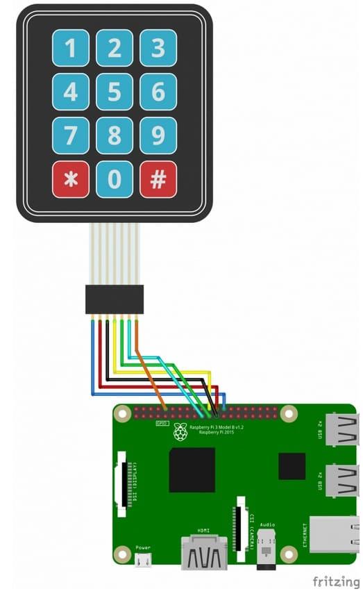 gráfico de esquema teclado raspberry pi - Cómo conectar un teclado numérico a tu Raspberry Pi
