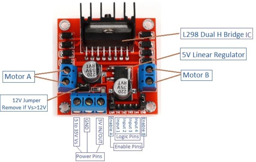 modulo L298N DC motor - Controlando Motores DC con Arduino y el módulo L298N