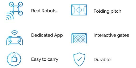 características de robosoccer - RoboSoccer utiliza robots para jugar al fútbol