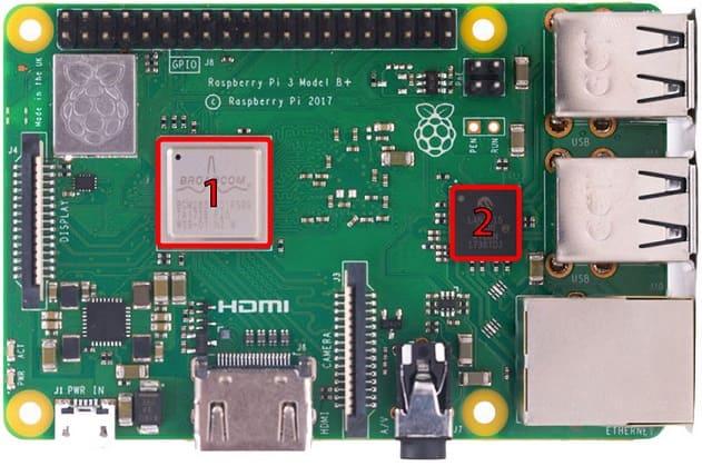 donde instalar los disipadores - Cómo instalar disipadores de calor en una Raspberry Pi 3 B+