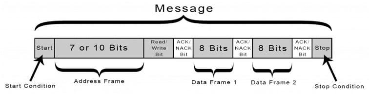 codigo - Cómo programar pantallas oled con Arduino