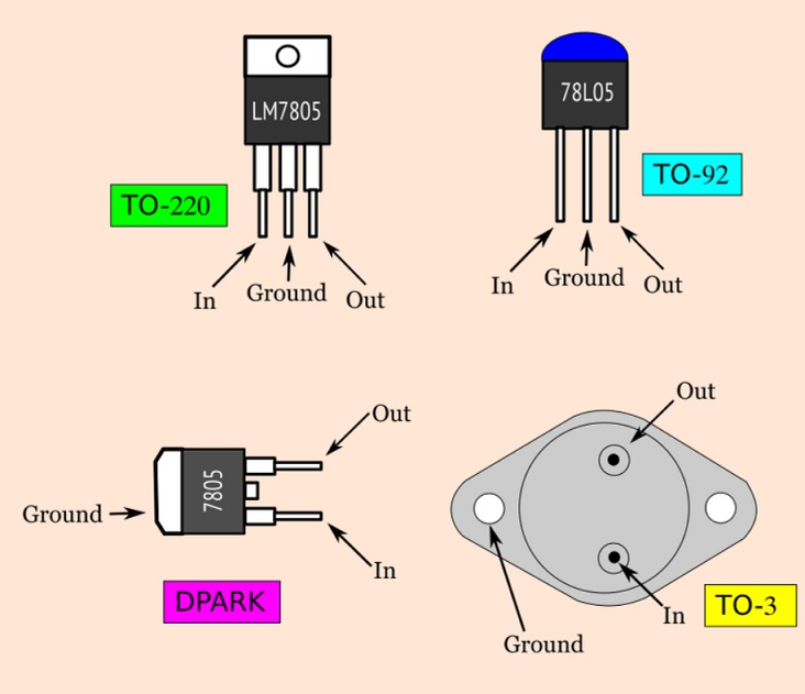 LM7805 PINOUT - LM7805 Regulador de tensión: Características, comparaciones y más