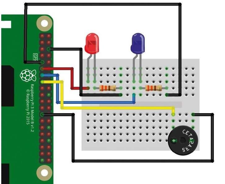 diagrama conexion raspberry Pi anvil - Cómo controlar tu Raspberry Pi desde una aplicación web