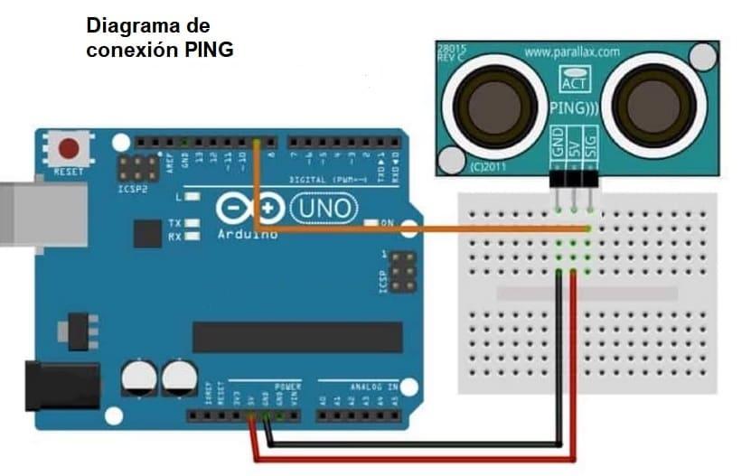 diagrama de conexión PING - Sensor IR vs. Sensor ultrasónico: ¿Cuál es la diferencia?