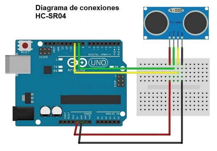 diagrama de conexiones hc SR04 - Sensor IR vs. Sensor ultrasónico: ¿Cuál es la diferencia?