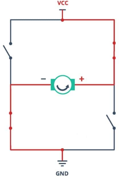 control de la dirección del motor de funcionamiento del puente H - Controla los motores de corriente continua con el motor L293D IC y Arduino