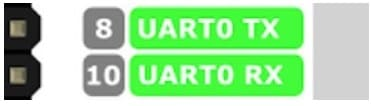 UART pines - Raspberry Pi 3 Pins, Tutorial para conocerlos a todos
