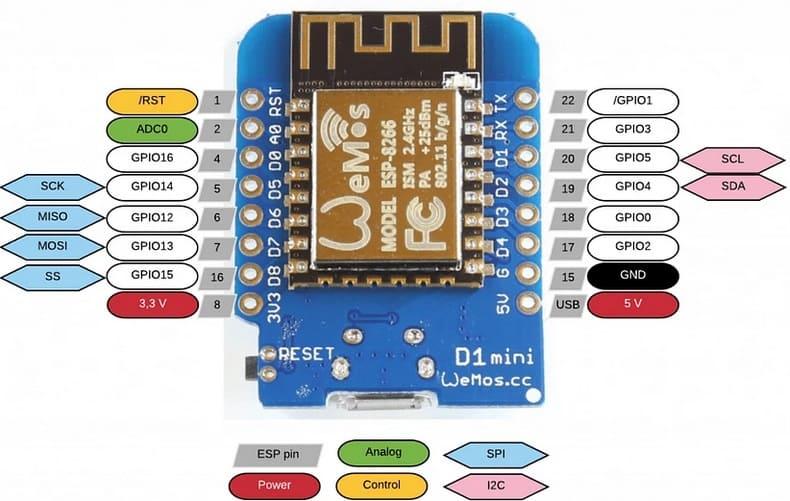 Wemos D1 Mini pinout - 5 alternativas a Arduino Uno con conexión WiFi