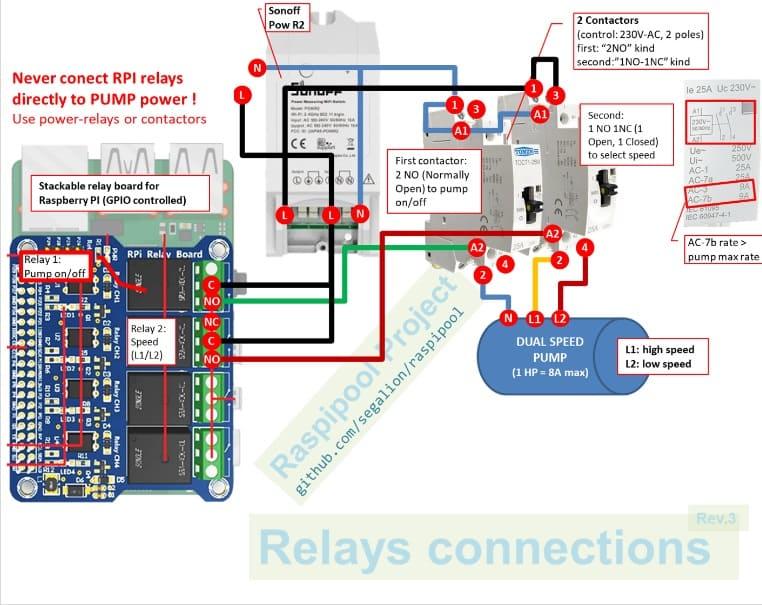 raspipool conexiones - Raspipool, monitor de piscina y sistema de automatización con Raspberry Pi
