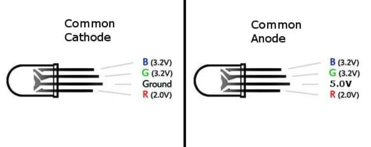 5mm LED pin conexiones - Cómo construir un controlador de tiras LED RGB usando ESP8266