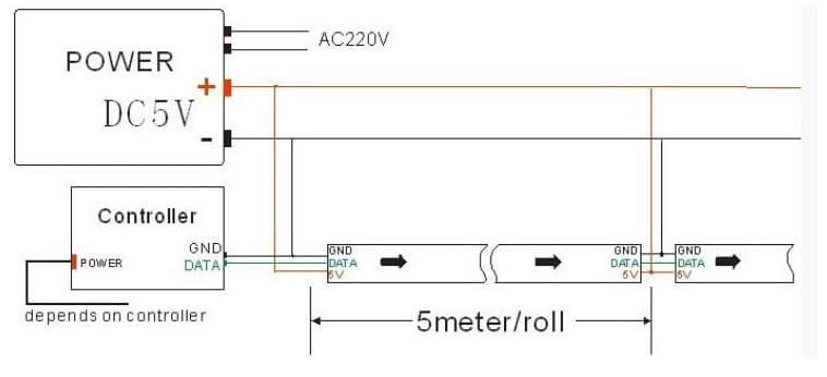 controlador leds - Cómo construir un controlador de tiras LED RGB usando ESP8266