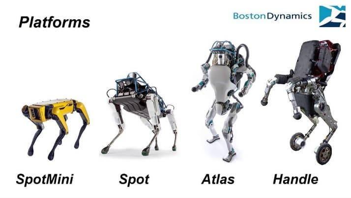 gama de robots de boston dinamics - Boston Dynamics quiere especializar sus robots para la logística