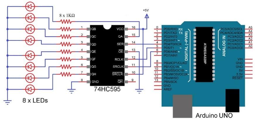 74HC595 con Arduino - Cómo funciona el 74HC595 Shift Register y su interfaz con Arduino