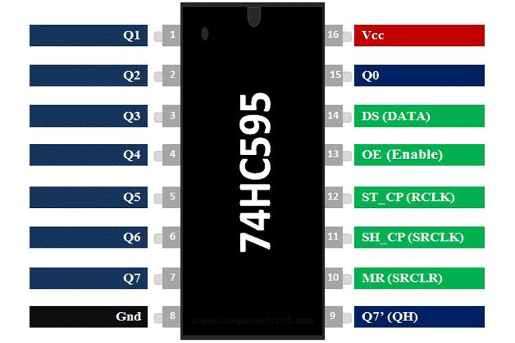 74hc595 pinout - Cómo funciona el 74HC595 Shift Register y su interfaz con Arduino