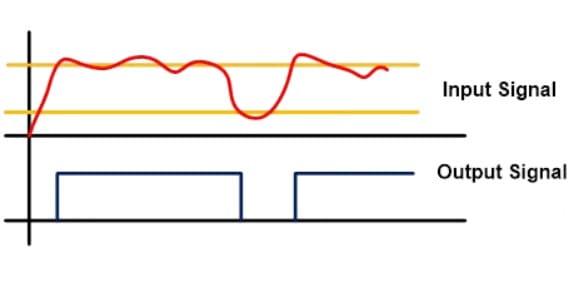 Schmitt Trigger circuito - Schmitt Trigger: ¿Qué es y cómo funciona?