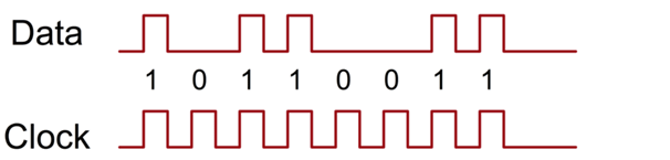 reloj 74hc595 - Cómo funciona el 74HC595 Shift Register y su interfaz con Arduino