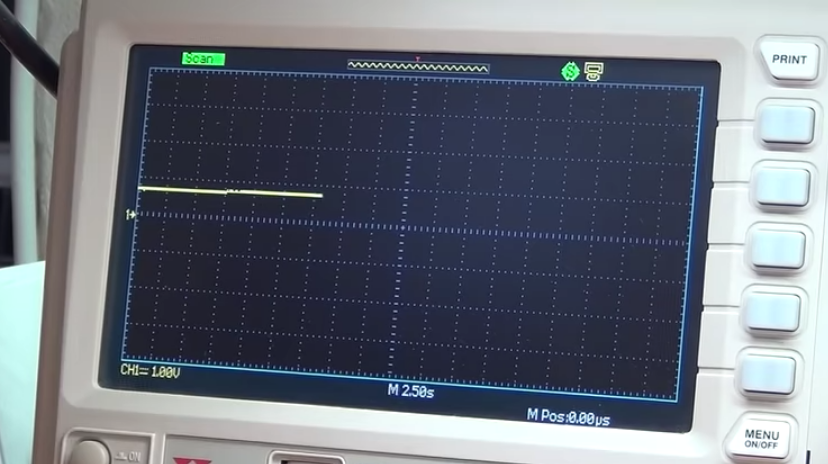 Pasted into Como usar un Osciloscopio - Cómo usar un Osciloscopio