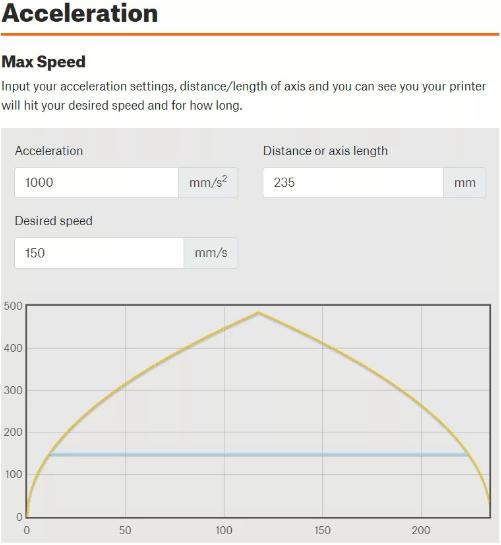 grafico grafico de lineas descripcion generada a - ¿Cómo imprimir más rápido sin perder calidad?