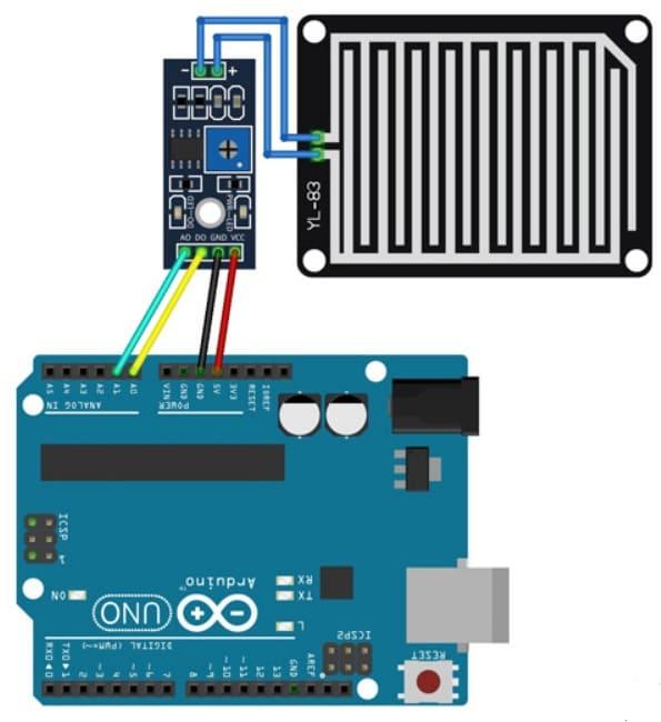conexion modulo sensor de lluvia con Arduino - Cómo funciona el Sensor de Lluvia y su interfaz con Arduino