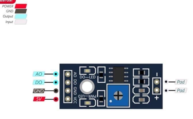 pinout sensor de lluvia arduino - Cómo funciona el Sensor de Lluvia y su interfaz con Arduino