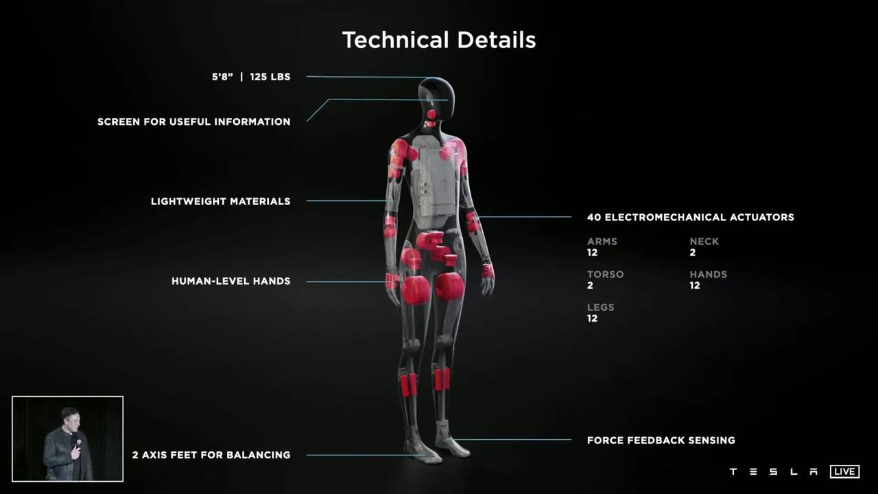 imagen que contiene texto descripcion generada au - El robot humanoide Tesla Bot es la última obsesión de Elon Musk