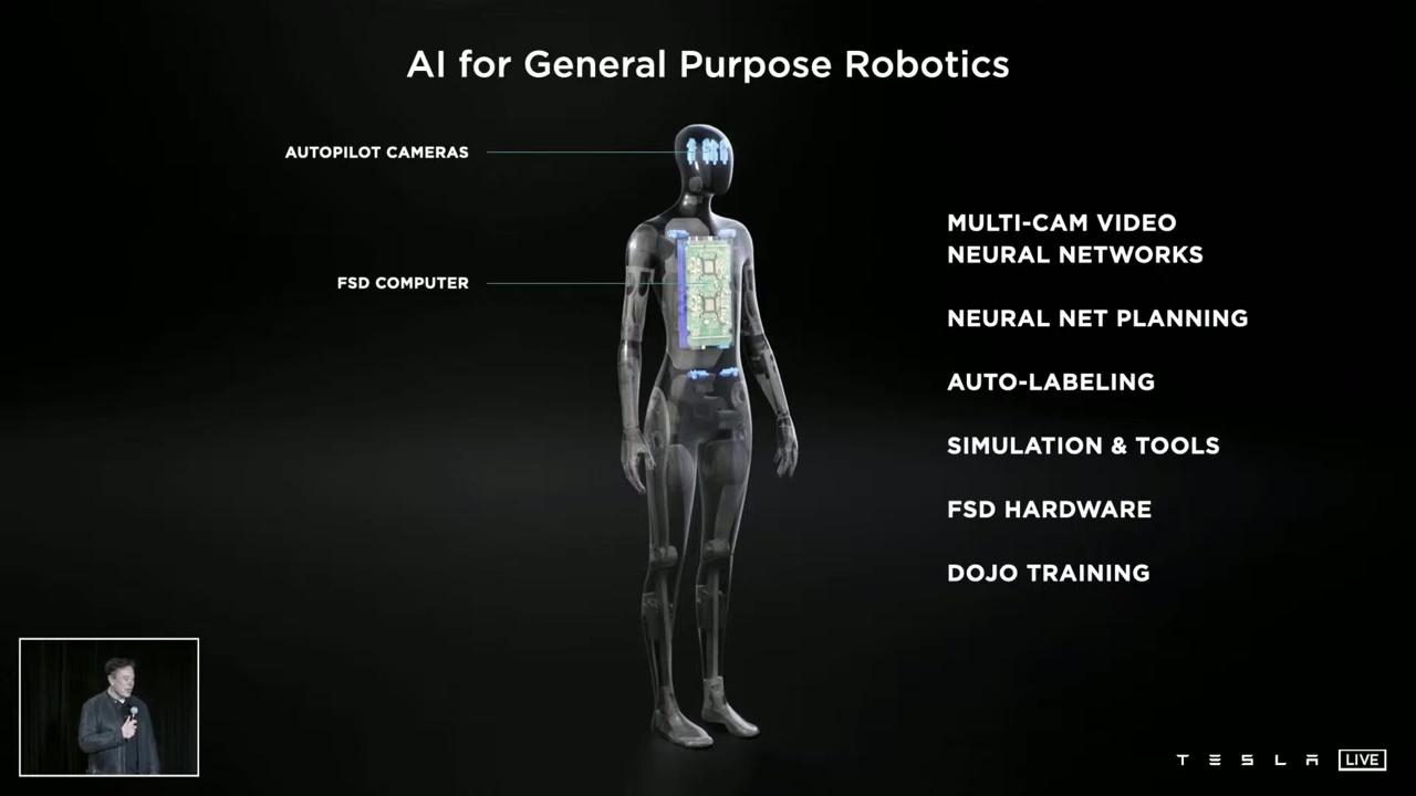 texto descripcion generada automaticamente con co - El robot humanoide Tesla Bot es la última obsesión de Elon Musk